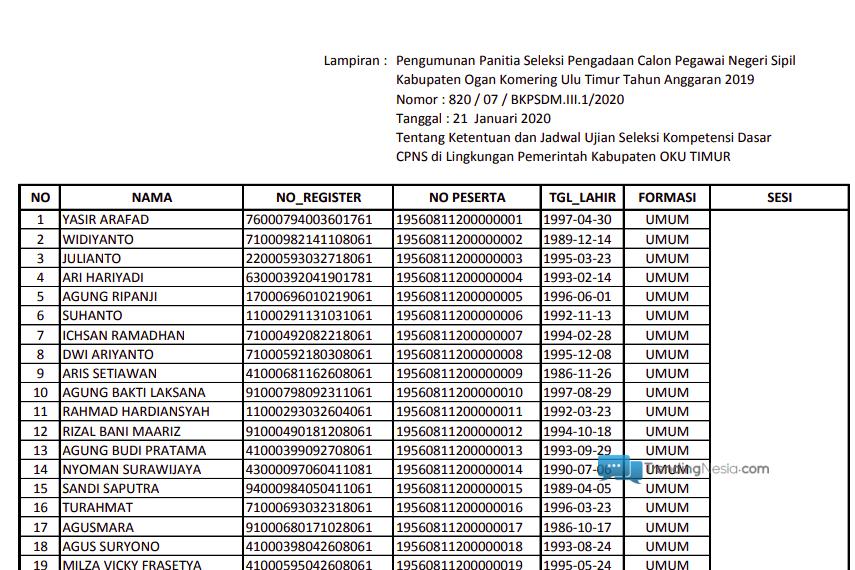 Pengumuman Jadwal Tes Skd Serta Lokasi Ujian Cpns Oku Timur Trendingnesia